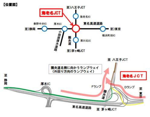 海老名ジャンクション - NEXCO 中日本
