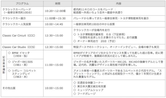 2015 トヨタ博物館 クラッシックカー・フェスティバル in 神宮外苑 - イベントスケジュール