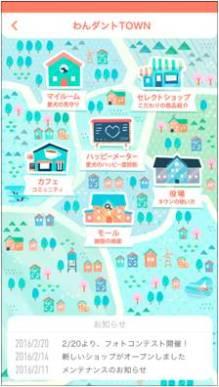 わんダントTOWN画面イメージ