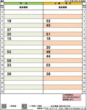 西東京バス - 時刻表がヤマケイオンライン / ヤマタイムに追加