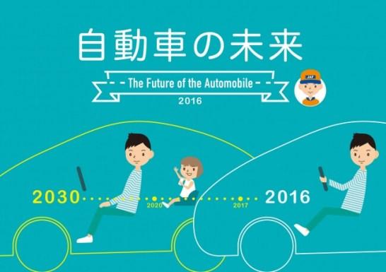 自動車の未来 - JAF ホームページ
