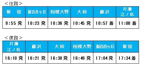 湘南マリン号 運転時刻・停車駅