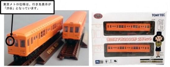 鉄道コレクション営団地下鉄2000形2両セット(行き先が渋谷になってい)