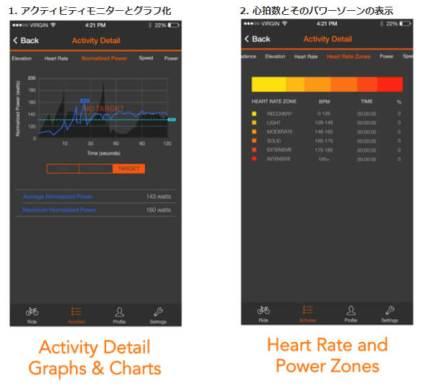 利用イメージ (Solos専用App)