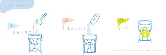 塩と水で発電するLEDランタン「MIZUSION」(ミズシオン)MS-T210WH - 日立マクセル
