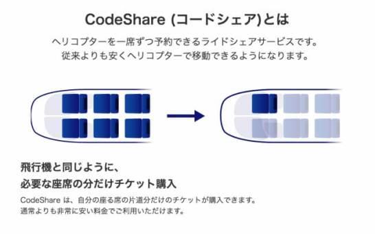 ヘリコプターライドシェアサービス「CodeShare (コードシェア )」