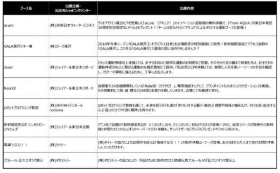 JR東日本お客さま感謝祭 - EXPERIENCE