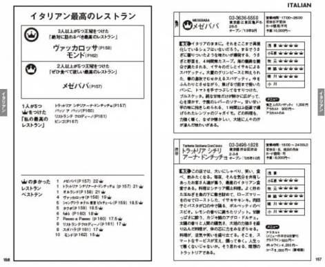 『東京最高のレストラン2018』(ぴあ)中面
