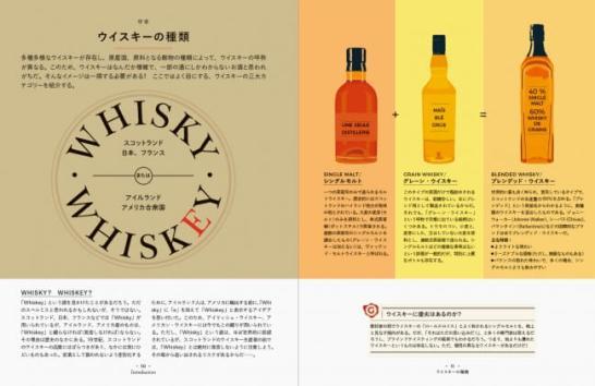 ウイスキーの種類