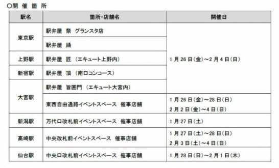受賞駅弁などが集結!!「JR東日本 駅弁味の陣2017~宴(うたげ)~」開催