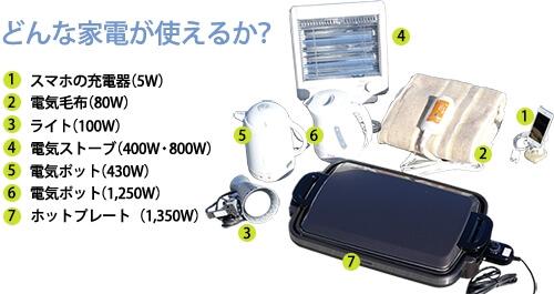 実験で用いた家電製品(7種類)