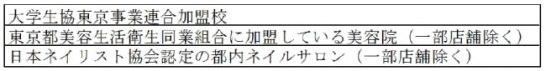 女性視点の防災ブック「東京くらし防災」- 配布協力団体