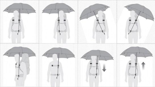 手ぶらでの使用時の位置調整例