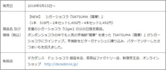 【NEW】 シガーショコラ『SATSUMA(薩摩)』