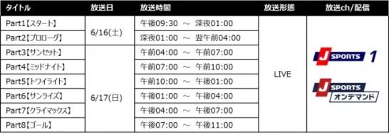 ル・マン24時間レース放送・配信予定