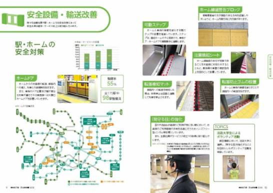 安全報告書2018 - 東京メトロ