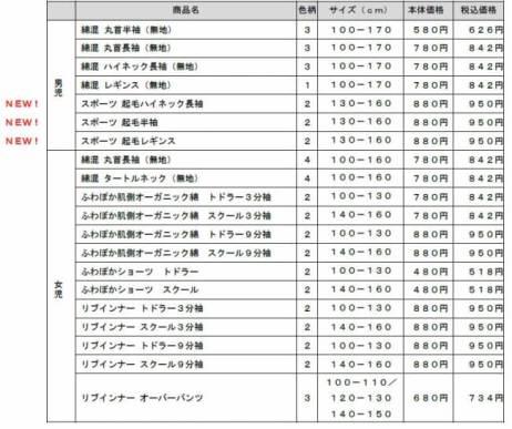 【キッズ「トップバリュ ピースフィット インナー」商品一覧】