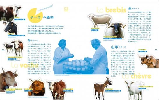 チーズの事典 - 誠文堂新光社