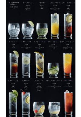 日本酒カクテル・レシピ一覧