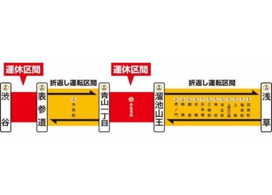 線路切替・ホーム移設工事に伴う銀座線運休区間・折返し区間概要