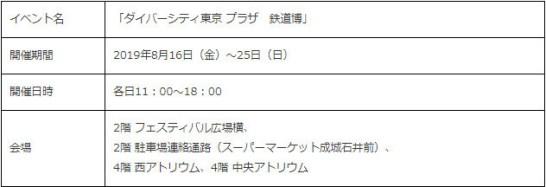 「ダイバーシティ東京 プラザ 鉄道博」開催概要