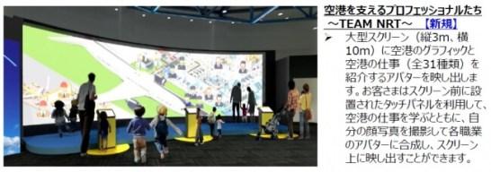 航空科学博物館のNAAコーナーが生まれ変わります!
