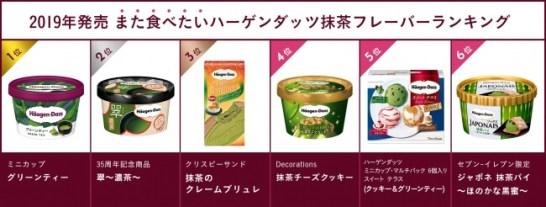 翠~濃茶~ - ハーゲンダッツ ジャパン