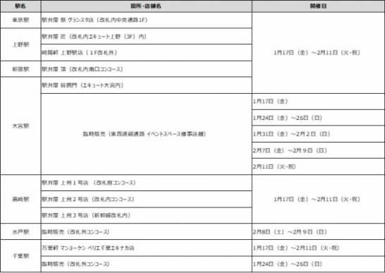JR東日本 「駅弁味の陣2019」の受賞駅弁が集結「駅弁味の陣2019~宴(うたげ)~」を開催!