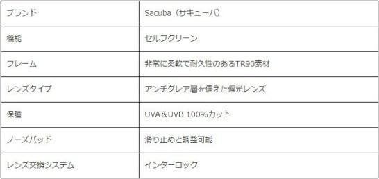 レンズクリーニング機能を備えたサングラス「Sacuba」