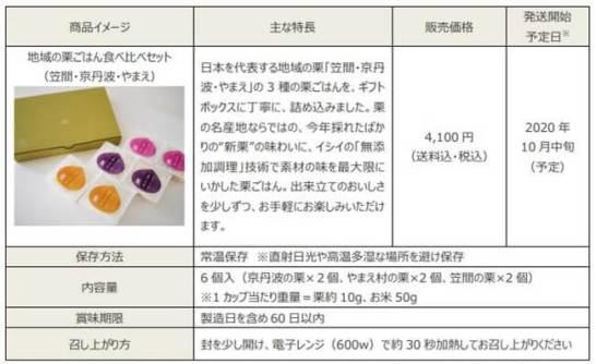 地域の栗ごはん食べ比べセット(やまえ・京丹波・笠間)