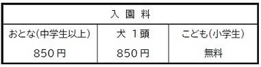 わんダフルネイチャーヴィレッジ - 東京サマーランド