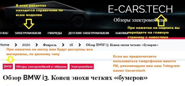 Навигация по сайту