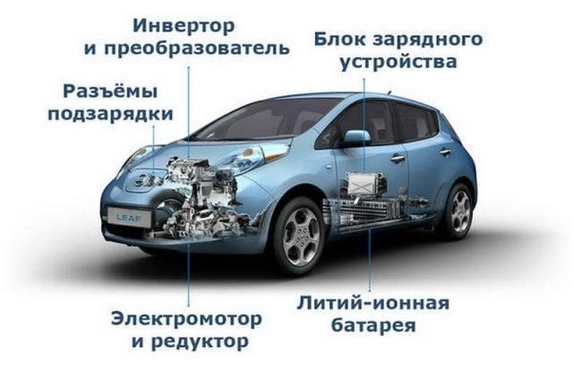 Nissan Leaf характеристики