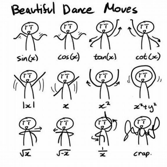 Math Dance Move on Country Line Dance Step Diagrams