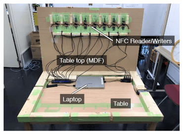 tap-n-ghost attack rig