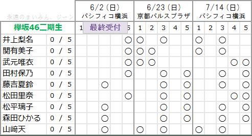 欅坂46『黒い羊』個別握手会完売状況まとめ – 7次反映