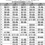 日向坂46デビューシングル「キュン」発売記念 個別握手会レーン詳細 6月30日(日)青海展示棟Aホール