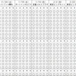 日向坂46 3rdシングル『タイトル未定』個別握手会最新完売状況