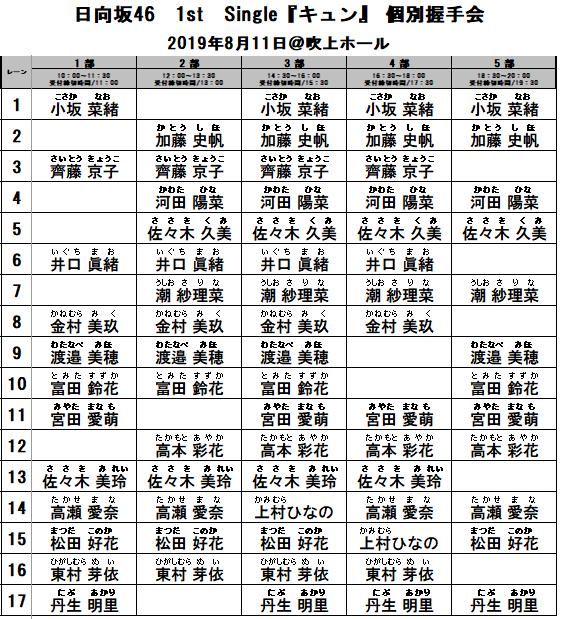 【レーン詳細】日向坂46デビューシングル「キュン」発売記念 個別握手会 8月11日(日)名古屋会場