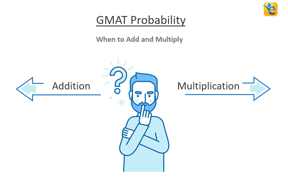 GMAT Permutation and Combination | When to Add and Multiply