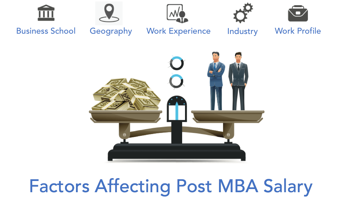Factors Affecting Post MBA Salary