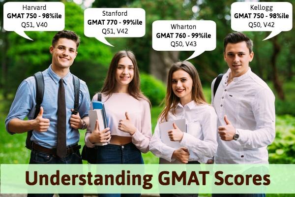 Understanding GMAT Scores GMAT Percentiles | GMAT Percentile Rankings | GMAT Score Percentiles