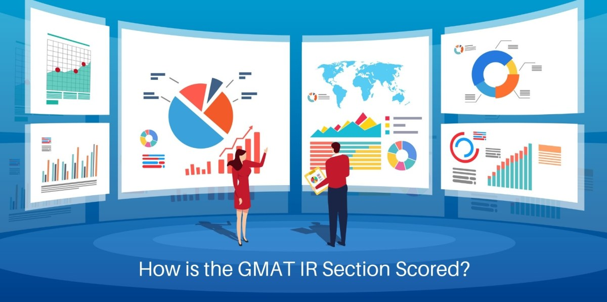 How is the GMAT IR Section Scored_