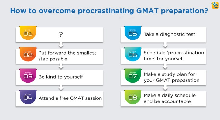 8 Tips - How to focus on GMAT preparation and overcome