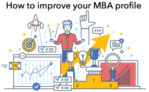how to improve your MBA profile   boost mba application