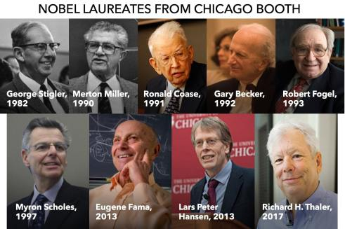 chicago booth mba nobel prize winners