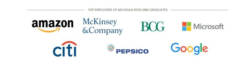 Michigan Ross School of Business - Top Employers