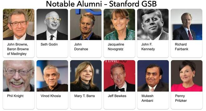Stanford GSB notable alumni