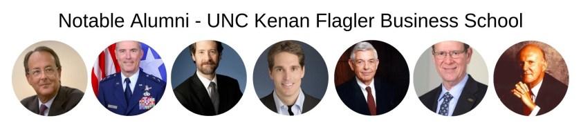 UNC Kenan Flagler Business School MBA Program - Notable Alumni