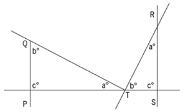 The figure above shows a portion of a road map on which the measures of certain angles are indicated. If all lines shown are straight and intersect as shown, is roadPQparallel to roadRS? – OGQR 2020 Question #222 with Solution